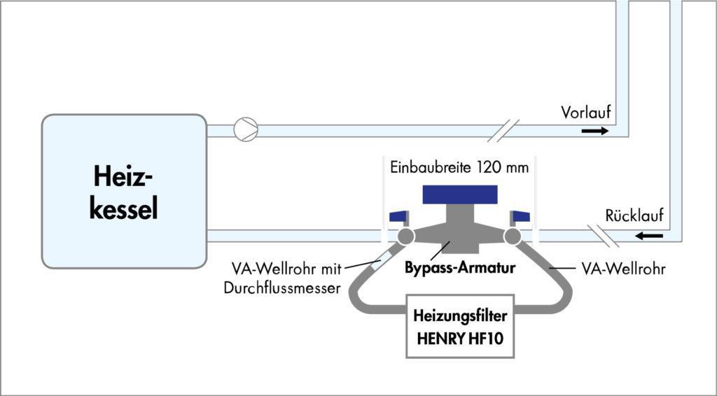 Anschlussschema Henry HF10