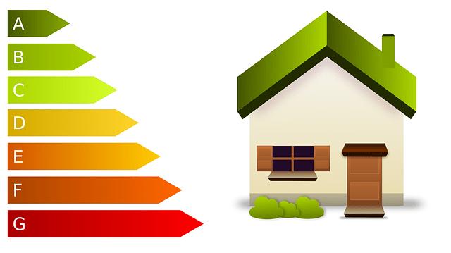 Energielabel – kaum ein Kesselhersteller wirbt mit dem Label